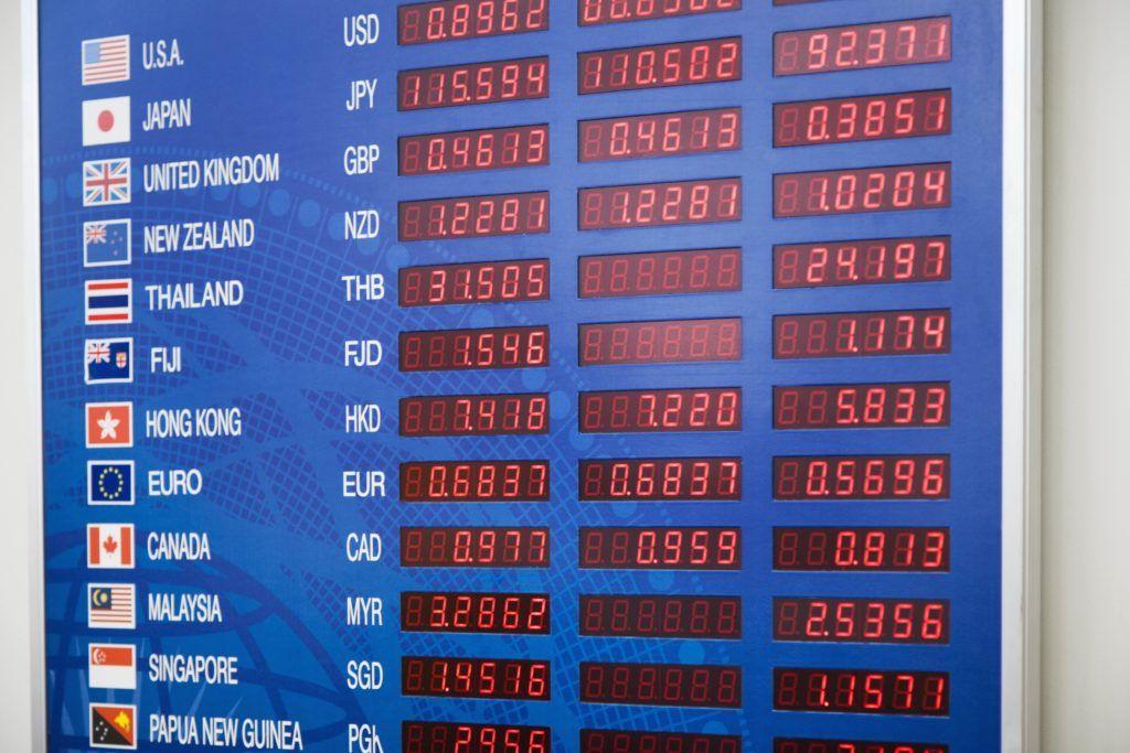 Wisselkoersen Forex